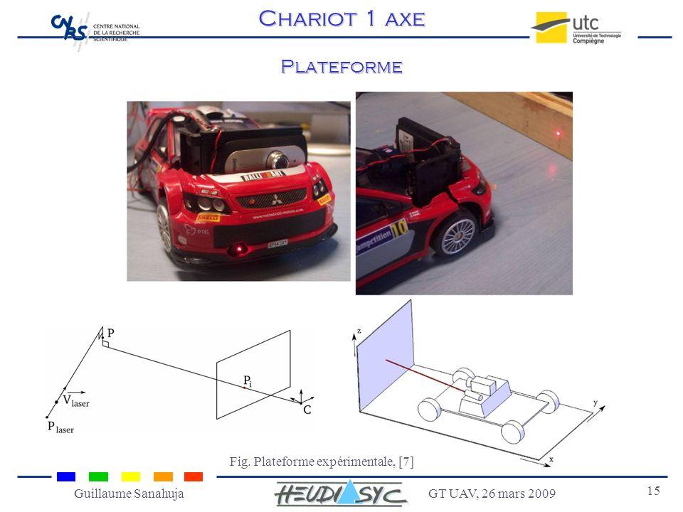 Chariot 1 axe Plateforme Fig. Plateforme expérimentale, [7]